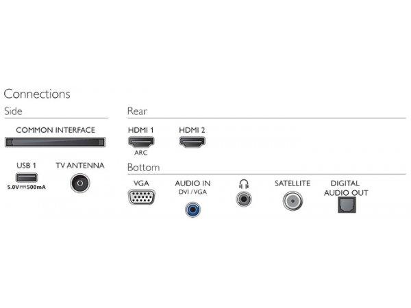 """LED телевизор 32"""" Philips 32PFS5605"""