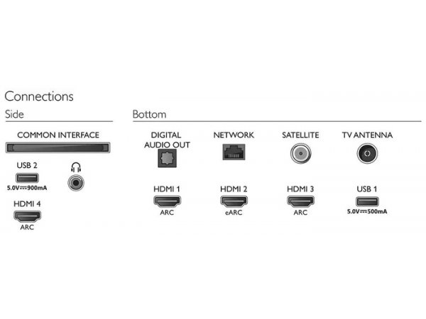"LED телевизор 65"" Philips 65PUS8506"